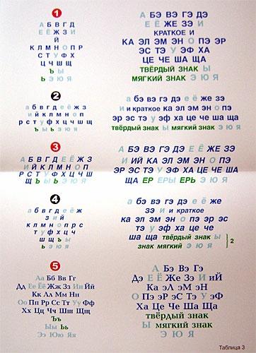 Таблица кубики зайцева своими руками